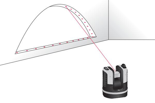 Scannen Und Messen Digitalisierung 3D 2D Schablonendigitalisierung Leica