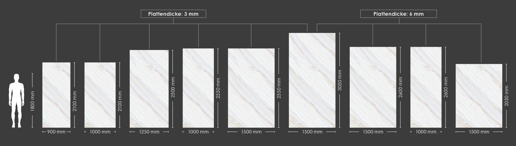 Formate Fribond Design Interior Aluminium Verbundplatte